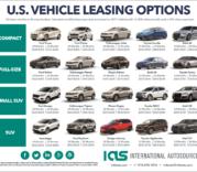 Leasing et Financement de voiture pour les expatriés - International AutoSource